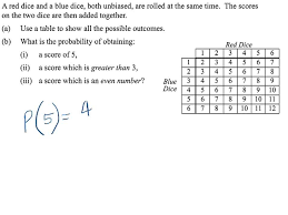 probability sampling diagram probability database wiring probability sample space diagrams