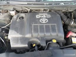 Used Toyota Corolla Engines, Cheap Used Engines Online