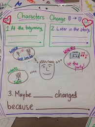 Character Change Anchor Chart Character Change Anchor Chart Reading Anchor Charts First