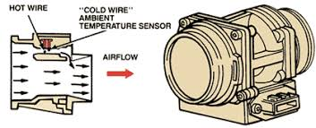 mass air flow sensor wiring diagram wiring diagram and schematic m air flow sensor maf
