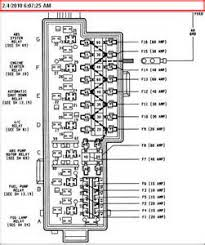 similiar 2005 jeep grand cherokee window relay keywords jeep grand cherokee fuse diagram 1994 jeep grand cherokee wiring 1999