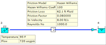 Hazen Williams Formula Pipe Flow Chart Hazen Williams Vs Moody Friction Factor Pipeline Pressure
