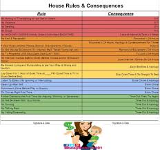 Rules Consequences Chart For Kids Moneymamma101