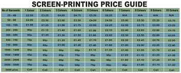 4 Quotes Screen Printing Prices Quotes