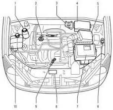 ford zetec engine diagram ford wiring diagrams