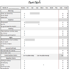 Point System Chart For Behavior Rules Point System And Chore Charts For Children She Has