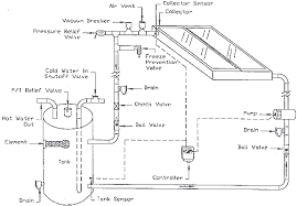 hot water wiring diagram hot auto wiring diagram ideas s plan central heating and hot water system solar wiring on hot water wiring diagram