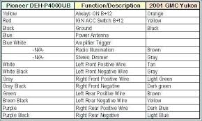 2007 gmc sierra 2500hd wiring diagram cv pacificsanitation co 2007 gmc sierra 2500hd wiring diagram