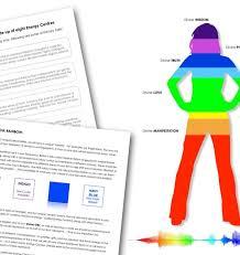 Soul Blueprint Chart Your Unique Soul Rainbow Divine Soul Magic
