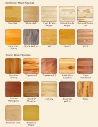 hardwood types for furniture. Lovely Different Kinds Of Wood Furniture Best 25+ Types Hardwood Floors Ideas On Pinterest For