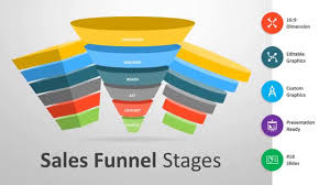 Sales Ppt Template Sales Funnel Stages Powerpoint Template