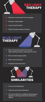 Blue Light Therapy Wavelength Red Light Therapy Vs Blue Light Therapy Whats The