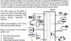 2007 bmw x3 engine diagram for 2007 bmw x3 fuse box diagram 2007
