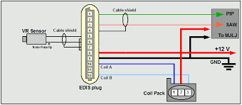 edis connections edis diagram