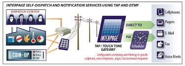 Interpage Tap And Touch Tone Dtmf To Phone Sms E Mail And