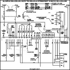 Funky gm obd1 wiring diagram 1991 gallery simple wiring diagram