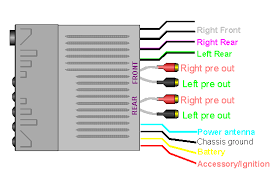 car stereo wiring diagram car wiring diagrams 151417 car stereo wiring diagram