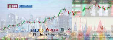Philippine Undervalued Stocks Chartnexus Free Charting