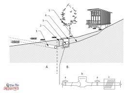 tiny house water system. Brilliant Tiny Tiny House Water System Public Main Intended Tiny House Water System E