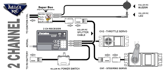 rc car wiring schematic rc boat wiring diagram rc wiring diagrams online wiring diagram for boat kill switch the wiring