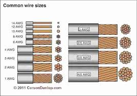 Electrical Wire Sizes Diameters Table Of Electrical Service