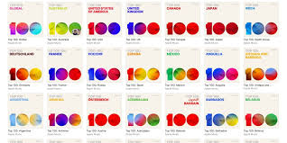 Top Charts Music Apple Apple Music Launches 116 Global Daily Top 100 Charts Mac