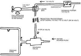 bsi journal 1976 v26 5 wiring diagram
