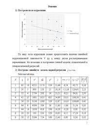 Контрольная работа № по эконометрике вариант Контрольные  Контрольная работа №1 по эконометрике вариант 5 01 02 15