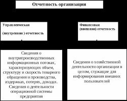 Дипломная работа Анализ бухгалтерского баланса ЗАО ВяткаТорф  Курсовая работа балансу предприятия