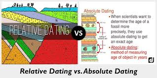how do relative and absolute dating differ