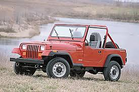 1990 95 jeep wrangler consumer guide auto 95 Wrangler 2 5l Wiring Diagram 95 Wrangler 2 5l Wiring Diagram #30 Basic Electrical Wiring Diagrams