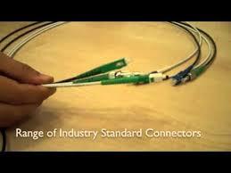 miniflex rugged optical fibre cables