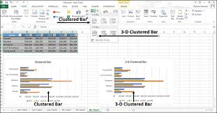 Excel Charts Quick Guide Tutorialspoint