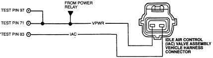 1989 mazda b2600i wiring diagrams wiring diagram libraries 1989 mazda b2200 electrical wiring diagram simple wiring post