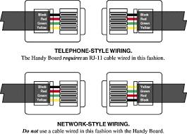 telephone pinout diagram telephone free image about wiring Telephone Wiring Diagram Rj11 display all on telephone pinout diagram telephone rj11 splitter wiring telephone wiring diagram rj11