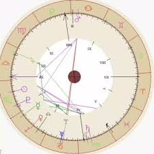 Astrology Birth Chart Reading 10 Min Recording 100 Positive Reviews Only 6