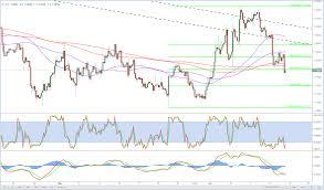 Eur Usd 4 Hour Chart European Update Draghi Works Magic On Eur Usd