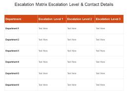 Escalation Matrix Escalation Level And Contact Details Good