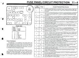 1996 ford aerostar fuse box diagram wiring diagram \u2022 96 ford explorer 4.0 fuse box diagram 1993 ford explorer fuse box wiringdiagram today rh wiringdiagram today 1996 ford aerostar speed sensor fuse 1996 ford windstar fuse panel diagram