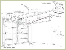 garage door install garage spring replacement garage door track drive assembly garage door installation instructions torsion spring