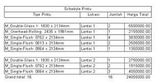 architecture schedule. introduction to revit architecture schedule