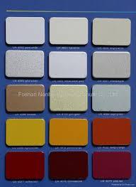 Acp Colour Chart Good Mat Lipstick Acp Colour Shades