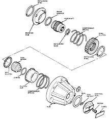 Jeep cj7 rear axle diagram