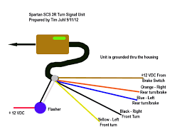 failed sparton turn signal switch ecj5 some googling around found this wiring diagram looks like i should have a flasher module somewhere just not sure where to look