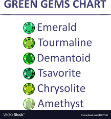 Gems Green Color Chart