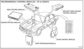 jaguar xjs 1995 fuse box diagram wiring diagrams value jaguar xjs fuse box location wiring diagram inside jaguar xjs 1995 fuse box diagram