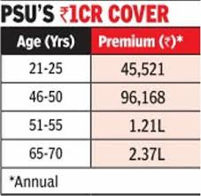 New India Mediclaim Policy 2018 Premium Chart New India Assurance Offers Rs 1 Crore Health Cover For Super