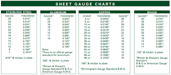Standard Sheet Metal Gauges Chart Sheet Steel Gauge Thickness Steel Sheet Metal Sheet Metal