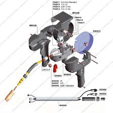 revolution direct spool guns online revolution direct spool gun parts breakdown diagram