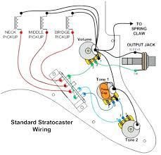 hss wiring diagram 5 way great installation of wiring diagram • wiring diagram fender stratocaster hss squier oasissolutions co rh oasissolutions co 5 way switch wiring diagram fender 5 way switch wiring